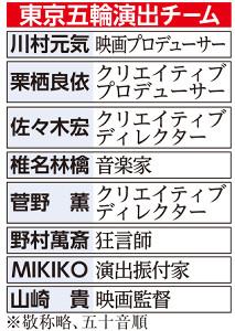 東京五輪演出チーム