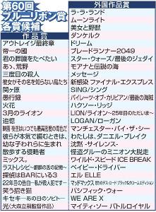 ブルーリボン賞各賞候補