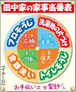 田中家の家事当番表