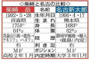 柴崎と名古の比較