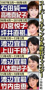 スーパーJチャンネル歴代キャスター