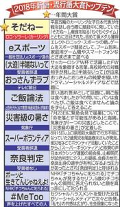 2018年新語・流行語大賞トップテン