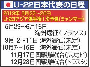 U22日本代表の日程