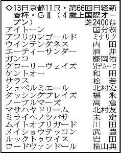 日経新春杯の登録馬。*騎手は想定
