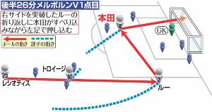 メルボルン本田のゴール