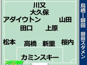 磐田の先発布陣図