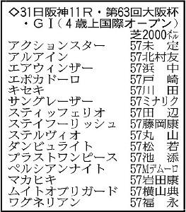 大阪杯の登録馬。*騎手は想定
