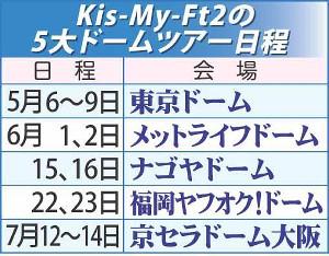Kis-My-Ft2の5大ドームツアー日程