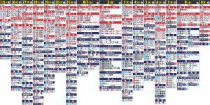 東京五輪の日程