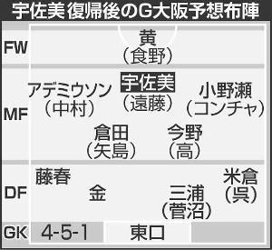 宇佐美復帰後のG大阪予想布陣