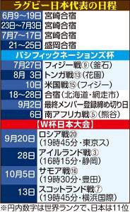 ラグビー日本代表の日程