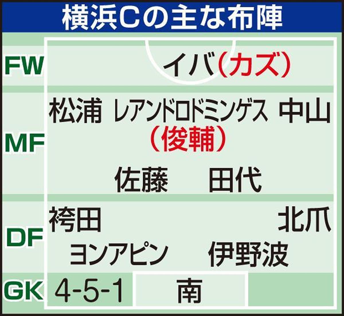 横浜Cの主な布陣