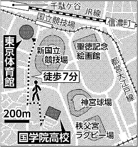 東京体育館と国学院高校