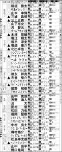 ラグビー日本代表W杯メンバー当落予想とパシフィックネーションズ杯出場記録