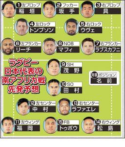 ラグビー日本代表の南アフリカ戦先発予想