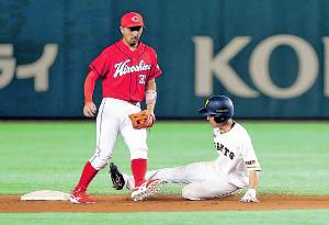 7回1死一塁、打者・ゲレーロの時、増田大(右)は二盗を決める(二塁手・菊池涼)