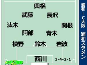 9月13日、浦和-C大阪戦の浦和スタメン