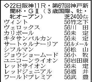 神戸新聞杯の登録馬。*騎手は想定