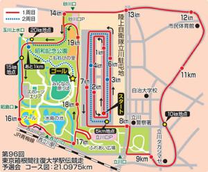 第96回箱根駅伝予選会コース