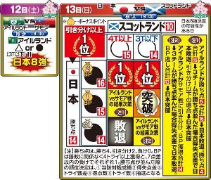 日本代表8強の条件