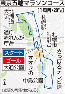 東京五輪マラソンコース