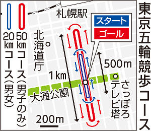 東京五輪競歩コース