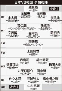 日本VS韓国、予想布陣