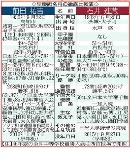 早慶両名将の徹底比較表