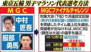 東京五輪の男子マラソン代表選考方法