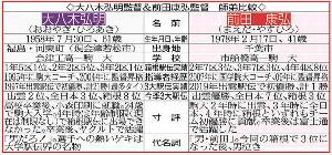 駒大・大八木監督と国学院大・前田監督の師弟比較
