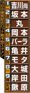 18日の練習試合ロッテ戦予想スタメン