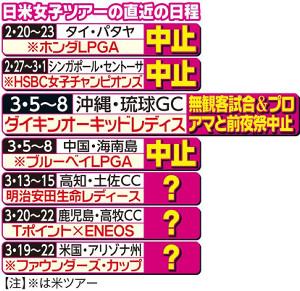 日米女子ツアー最近の日程