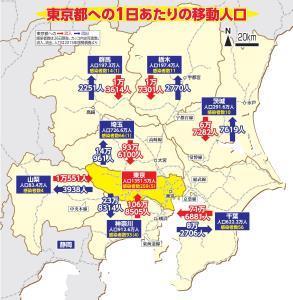 東京都への1日あたり移動人口