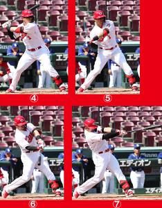 〈4〉〈5〉のように右肘をへその方に絞り、〈6〉〈7〉と右腕の強烈な押し込みがあるから、このポイントでも強い打球をはじき返せる