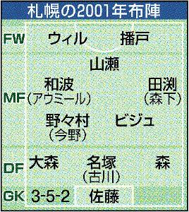 札幌の01年布陣