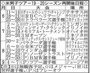 米男子ツアー19-20シーズン再開後日程