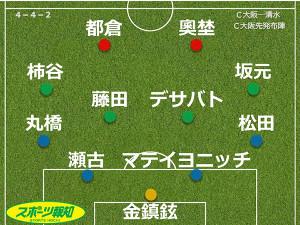 8日、C大阪の清水戦先発布陣