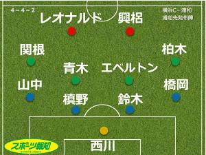 7月26日、横浜C―浦和戦の浦和スタメン