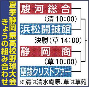 静岡県高校野球大会
