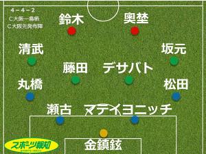 C大阪の湘南戦先発布陣