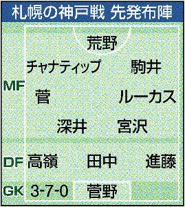 札幌の神戸戦先発布陣