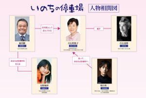 吉永小百合が主演映画「いのちの停車場」で61年の女優人生で初の医師 ...
