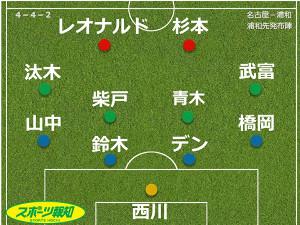 8月8日、名古屋−浦和戦の浦和スタメン
