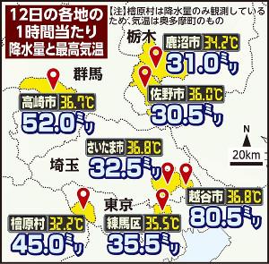 12日の関東各地の1時間当たりの降水量と最高気温
