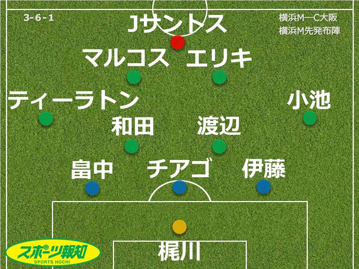 横浜Mの先発布陣