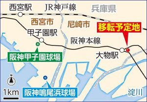 阪神2軍本拠地の移転予定地