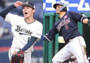 9月度の「大樹生命月間MVP賞」を受賞したオリックス・山本由伸と楽天・浅村栄斗