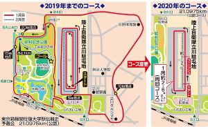 2019年までと2020年の箱根駅伝予選会コース