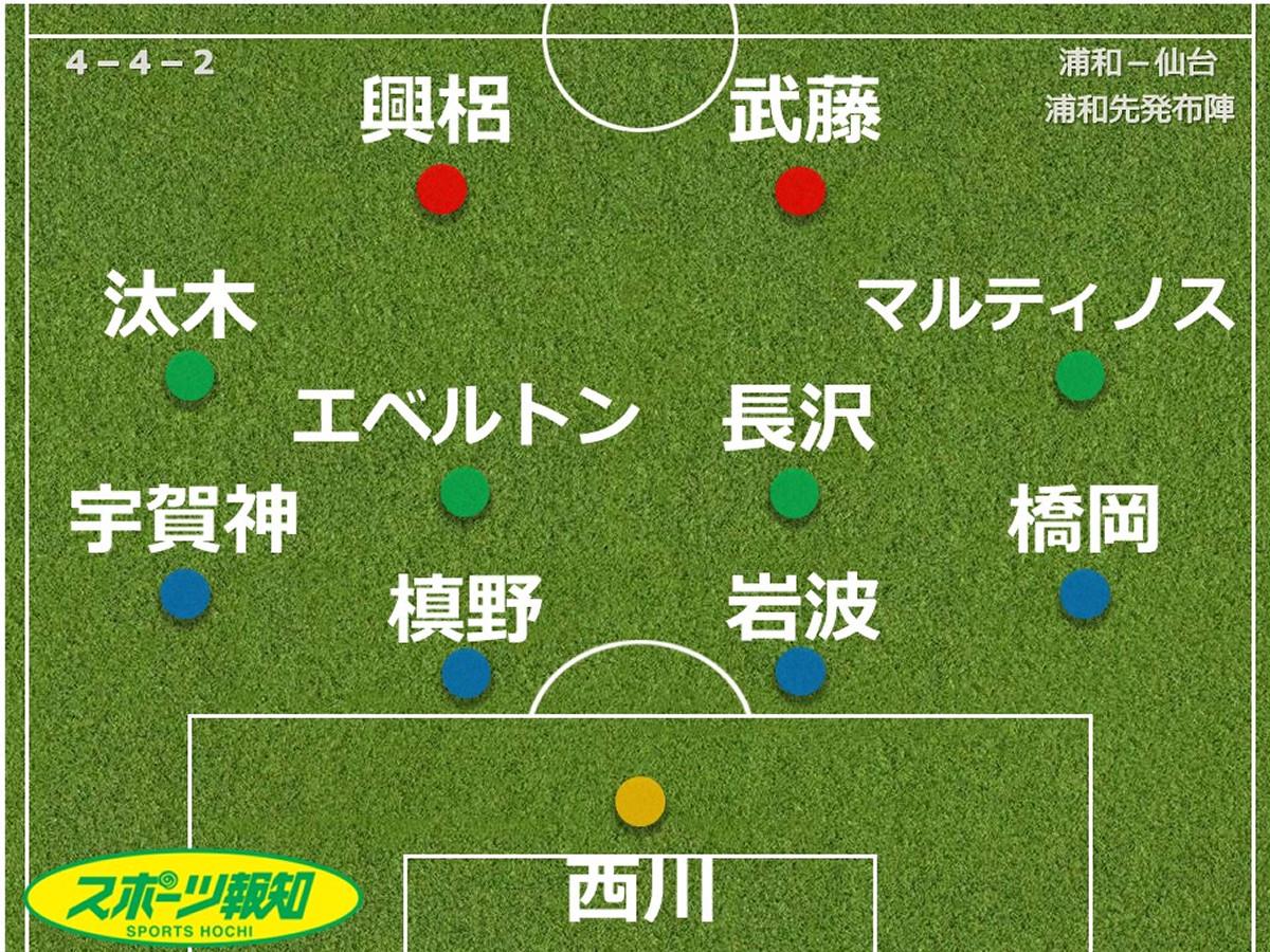 10月18日、浦和・仙台戦の浦和スタメン