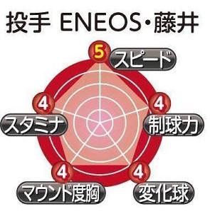 ENEOS・藤井のチャート